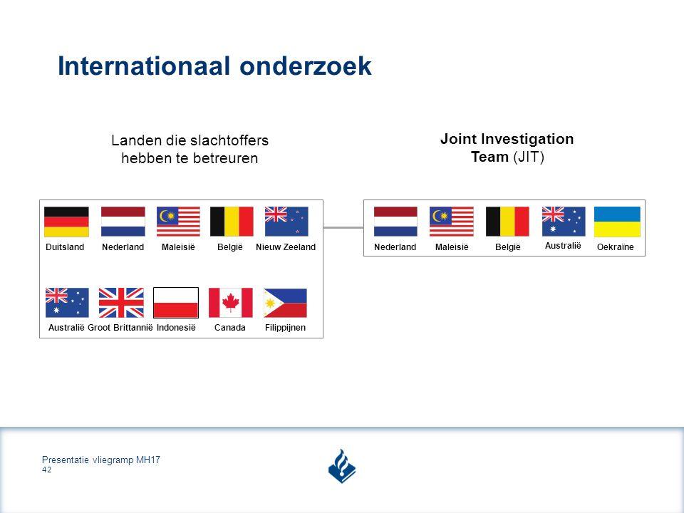 Presentatie vliegramp MH17 42 Internationaal onderzoek Landen die slachtoffers hebben te betreuren Joint Investigation Team (JIT) NederlandMaleisiëBelgiëNieuw ZeelandDuitsland AustraliëGroot BrittanniëIndonesiëCanadaFilippijnen NederlandBelgiëMaleisiëOekraïne Australië