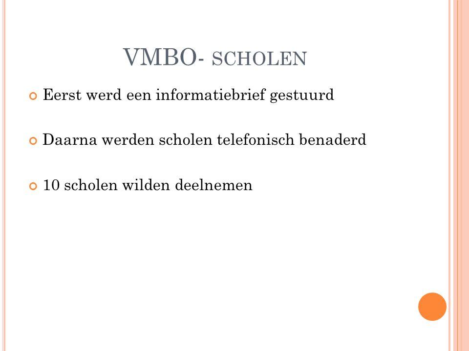 VMBO- SCHOLEN Eerst werd een informatiebrief gestuurd Daarna werden scholen telefonisch benaderd 10 scholen wilden deelnemen