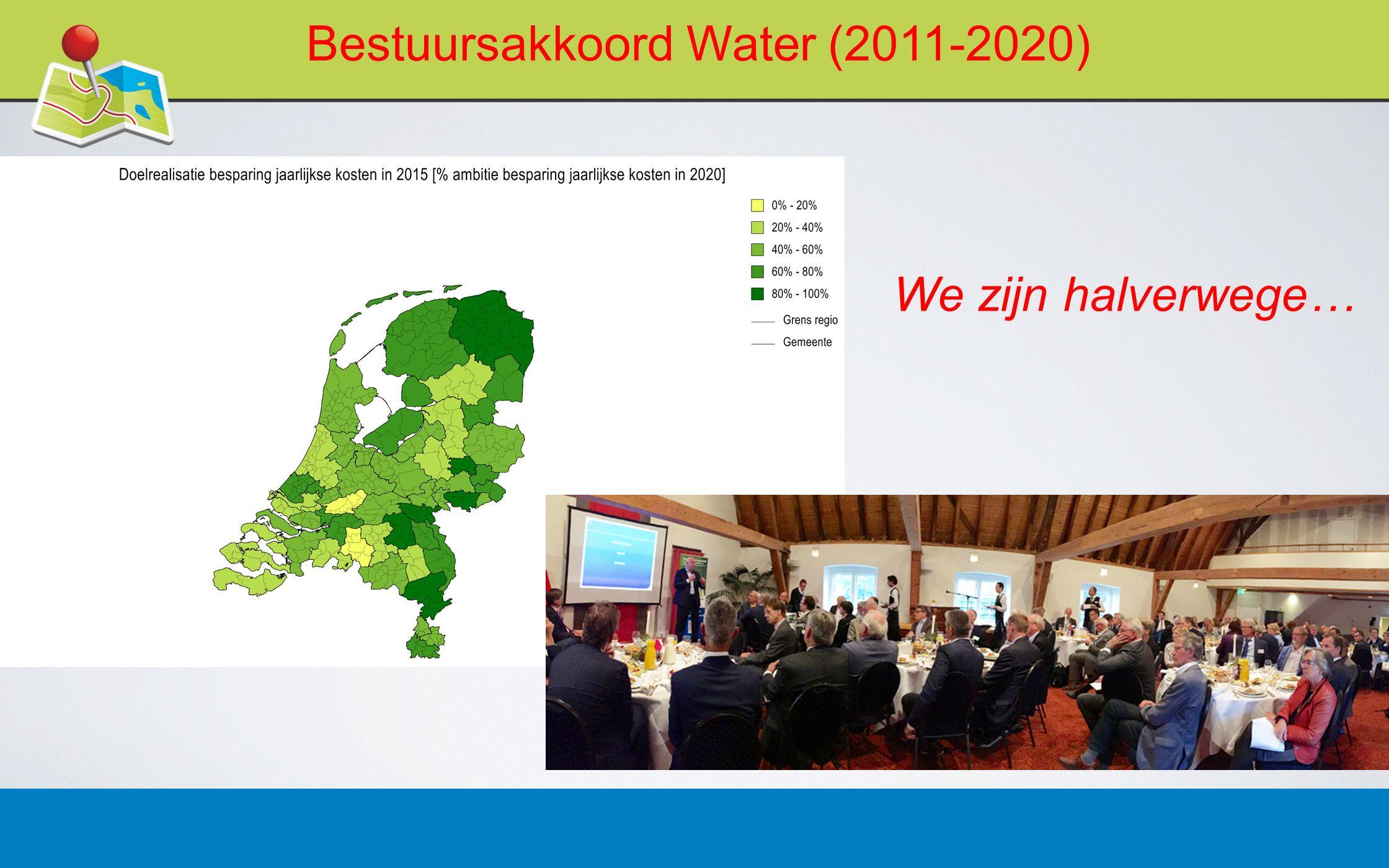 27 februari 20132 Bestuursakkoord Water (2011-2020) We zijn halverwege…