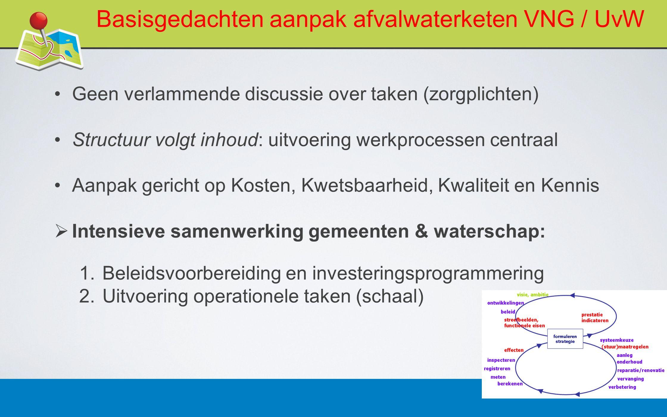27 februari 20133 Basisgedachten aanpak afvalwaterketen VNG / UvW Geen verlammende discussie over taken (zorgplichten) Structuur volgt inhoud: uitvoer