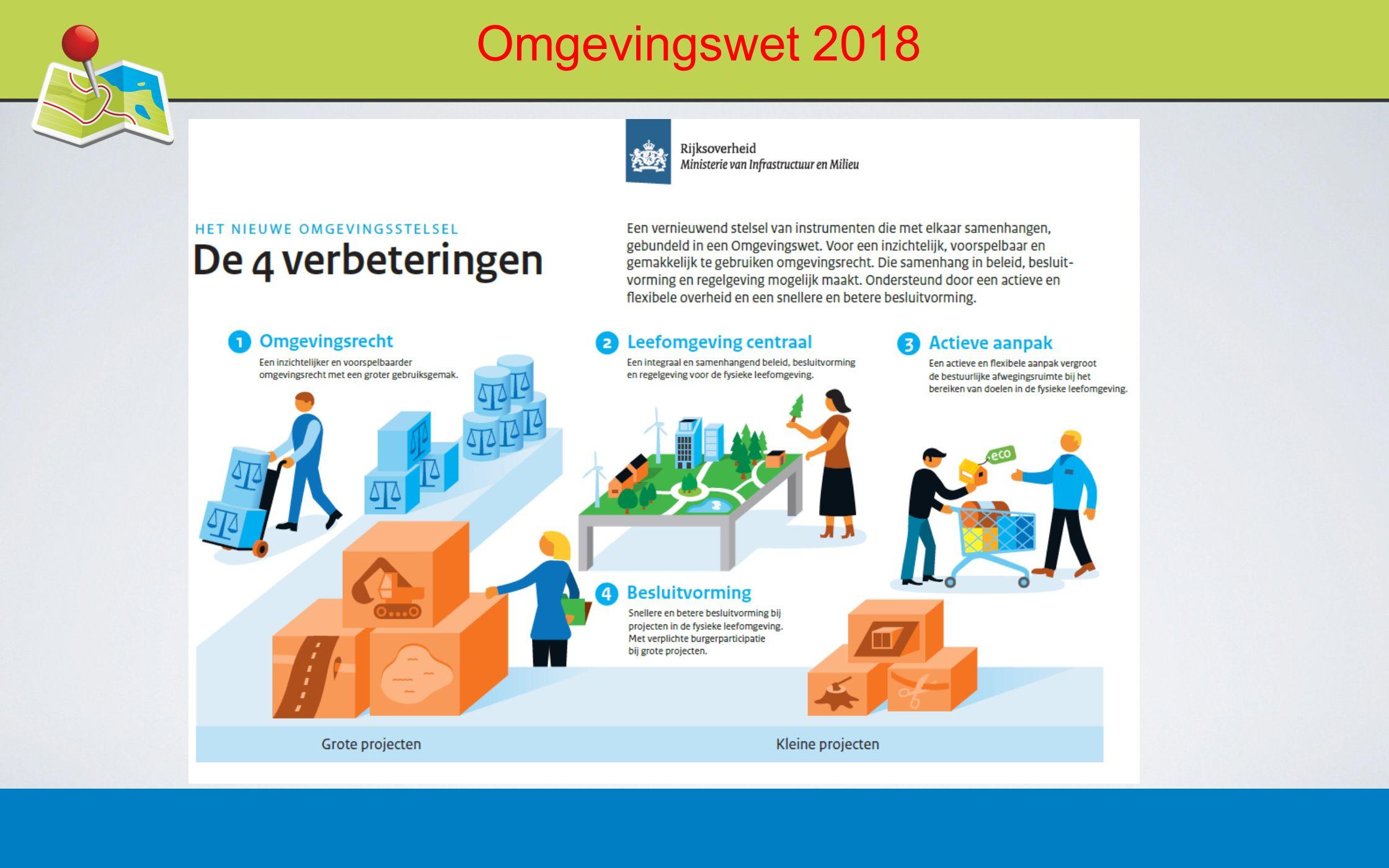 27 februari 20135 Omgevingswet en stedelijk waterbeheer (1) 1.Planverplichting GRP vervalt vanaf 2020  Vastleggen rolverdeling tussen burgers/bedrijven en gemeente hemelwater en grondwater.
