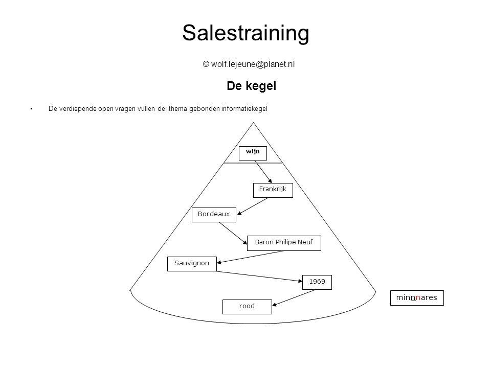 Salestraining © wolf.lejeune@planet.nl Suggestieve vragen -/- Suggestieve vragen die een hoog door de strot wring gevoel oproepen worden niet gewaardeerd door klanten.