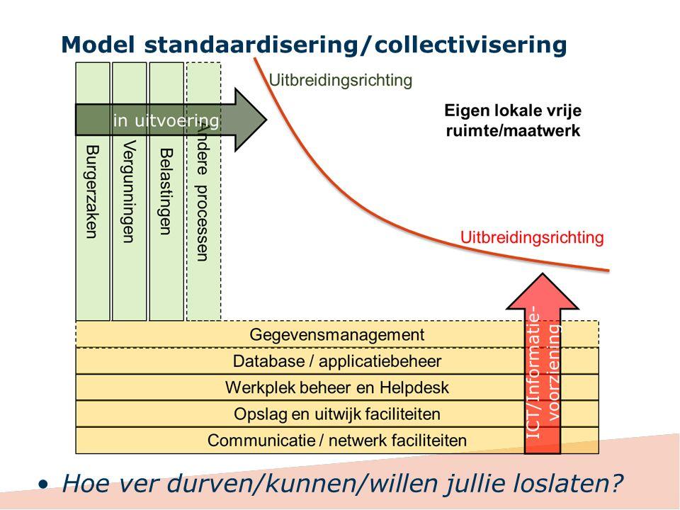 Model standaardisering/collectivisering Hoe ver durven/kunnen/willen jullie loslaten