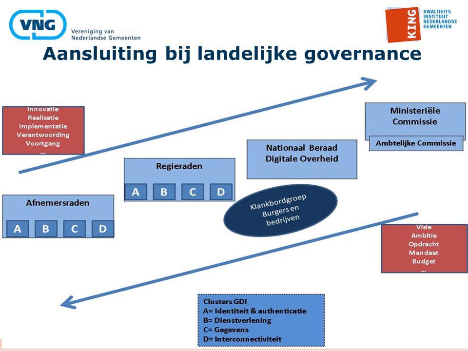 Aansluiting bij landelijke governance Digicommissaris 4