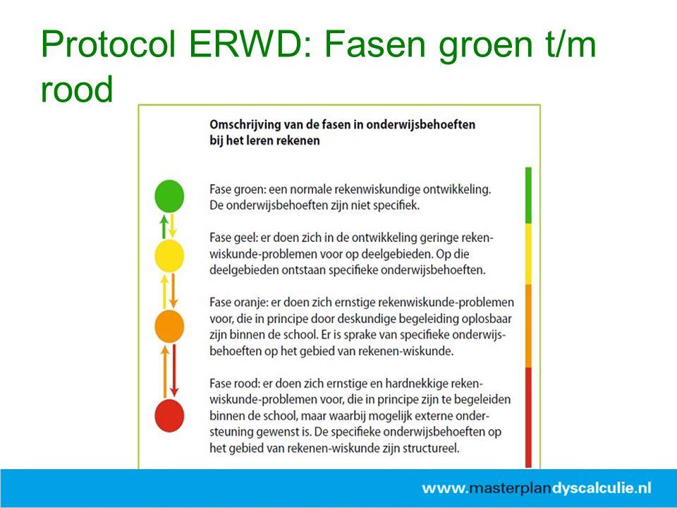 Protocol ERWD: Fasen groen t/m rood