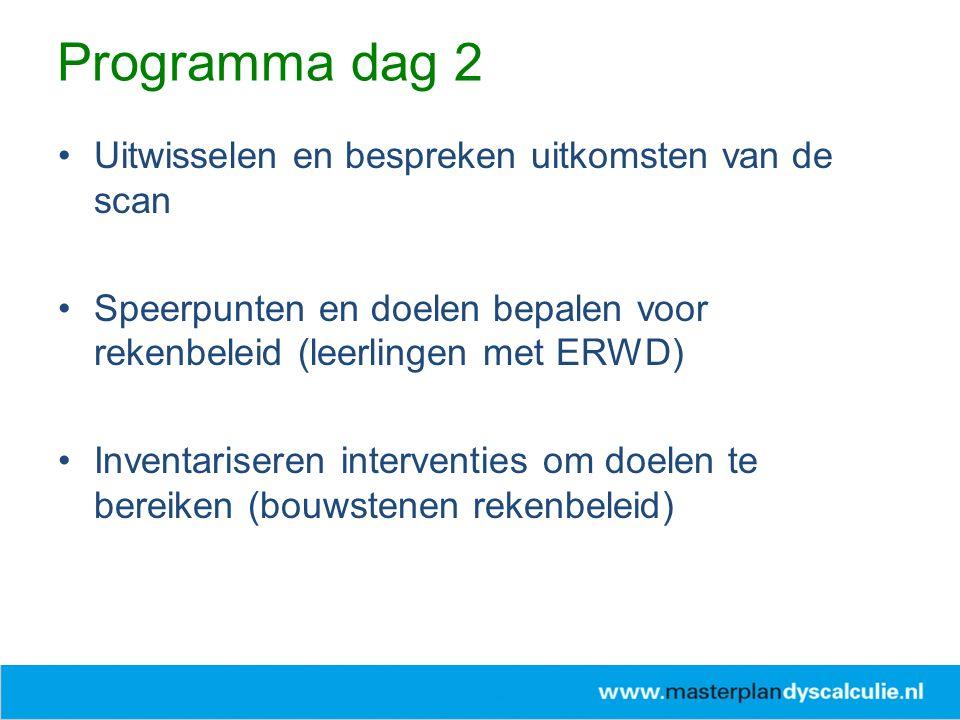 Uitwisselen en bespreken uitkomsten van de scan Speerpunten en doelen bepalen voor rekenbeleid (leerlingen met ERWD) Inventariseren interventies om doelen te bereiken (bouwstenen rekenbeleid) Programma dag 2