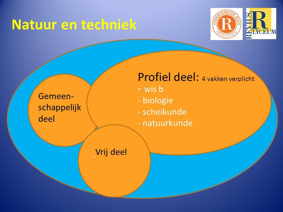 Natuur en techniek - wis b - biologie - scheikunde - natuurkunde Gemeen- schappelijk deel Profiel deel: 4 vakken verplicht - Vrij deel