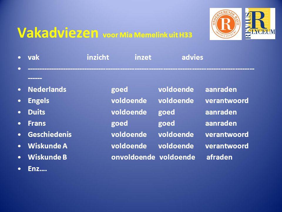 Vakadviezen voor Mia Memelink uit H33 vak inzicht inzet advies ----------------------------------------------------------------------------------------------- ------ Nederlands goed voldoende aanraden Engels voldoendevoldoendeverantwoord Duits voldoende goed aanraden Frans goed goed aanraden Geschiedenis voldoende voldoende verantwoord Wiskunde A voldoende voldoende verantwoord Wiskunde B onvoldoende voldoende afraden Enz….