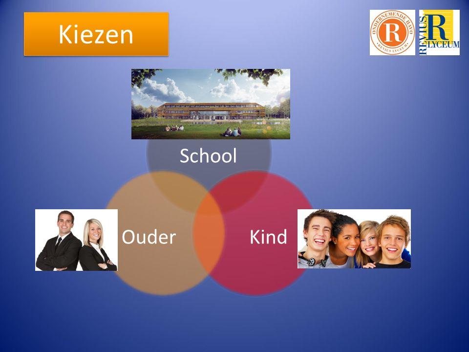 School KindOuder Kiezen