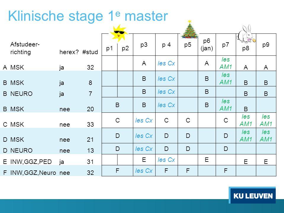 Klinische stage 1 e master Afstudeer- richtingherex?#stud p1p2 p3p 4p5 p6 (jan) p7 p8 p9 AMSKja32 Ales Cx A les AM1 AA BMSKja8 Bles Cx B les AM1 BB BN