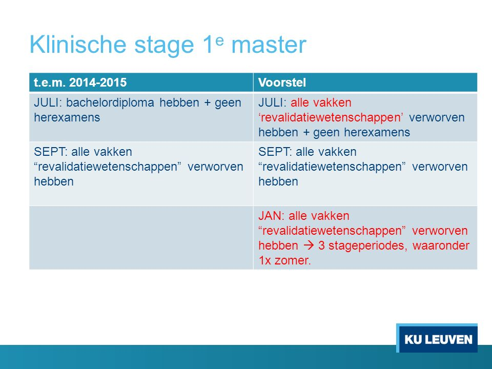 Klinische stage 1 e master Kortom: - Student start wanneer 'revalidatiewetenschappen' zijn verworven - 3 startmomenten per AJ, m.n.