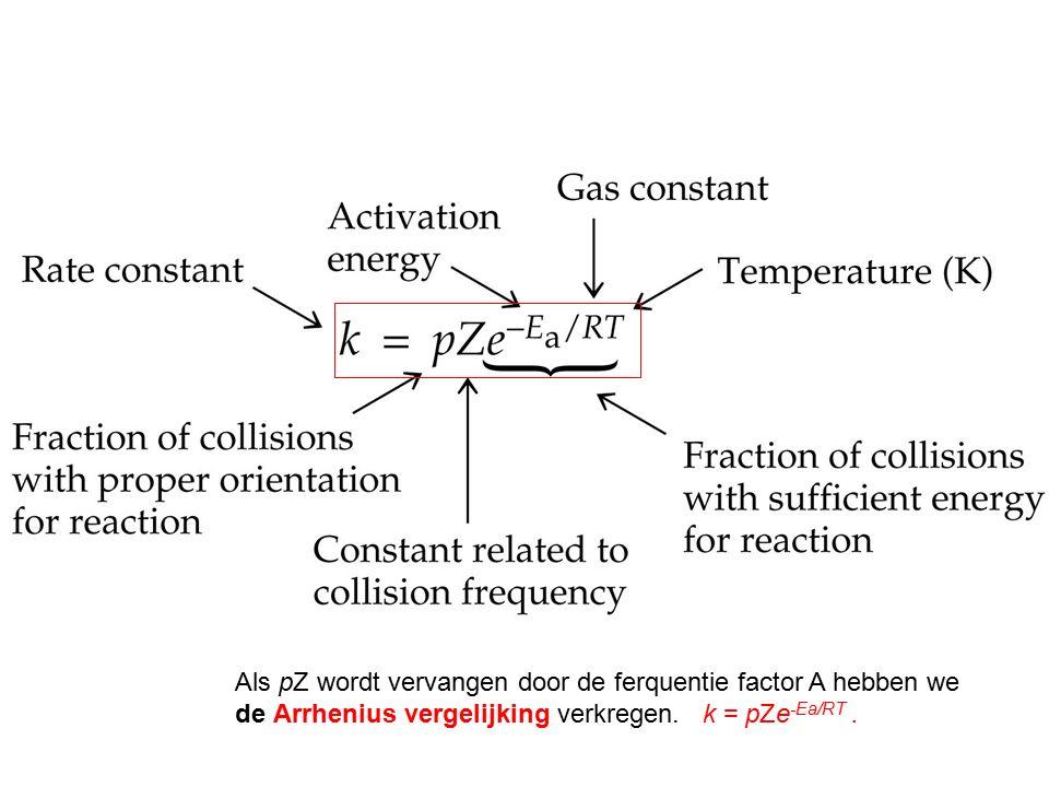 Als pZ wordt vervangen door de ferquentie factor A hebben we de Arrhenius vergelijking verkregen.