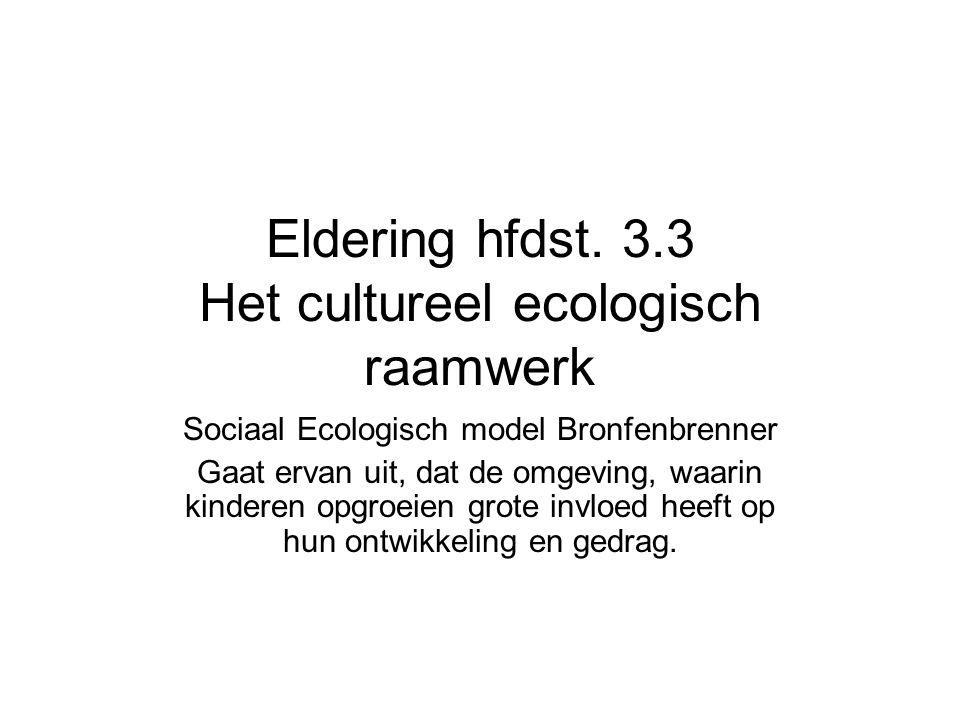 Eldering hfdst.