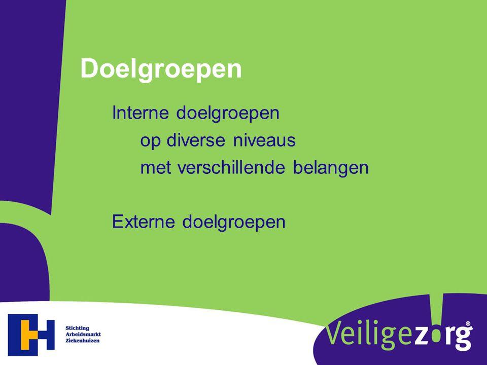 Doelgroepen Interne doelgroepen op diverse niveaus met verschillende belangen Externe doelgroepen