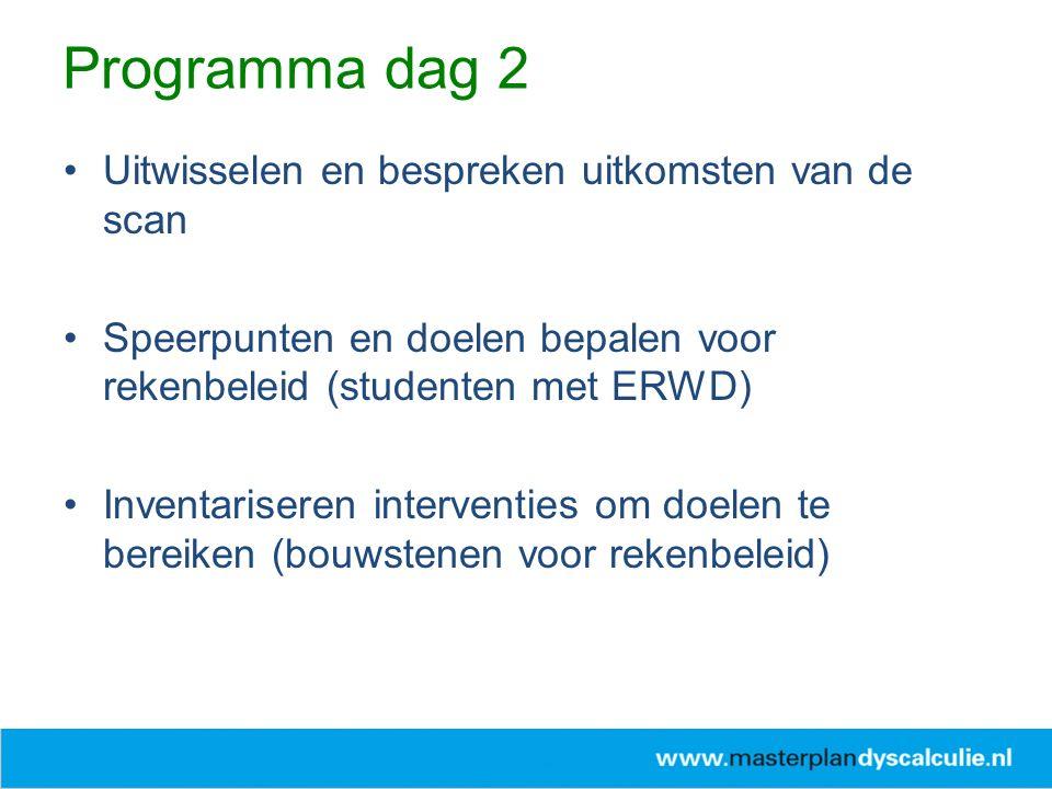 Uitwisselen en bespreken uitkomsten van de scan Speerpunten en doelen bepalen voor rekenbeleid (studenten met ERWD) Inventariseren interventies om doelen te bereiken (bouwstenen voor rekenbeleid) Programma dag 2