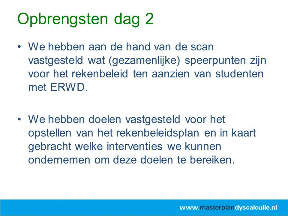 1.Rekenbeleid in de opleiding: goed rekenonderwijs 2.Inhoud en inrichting van het rekenonderwijs 3.Bekwaamheid leraren 4.Communiceren bij (ernstige) rekenproblemen 5.Overgangen in de schoolloopbaan 6.Signaleren van studenten met (ernstige) rekenproblemen 7.Begeleiden van studenten met (ernstige) rekenproblemen Onderdelen van de scan