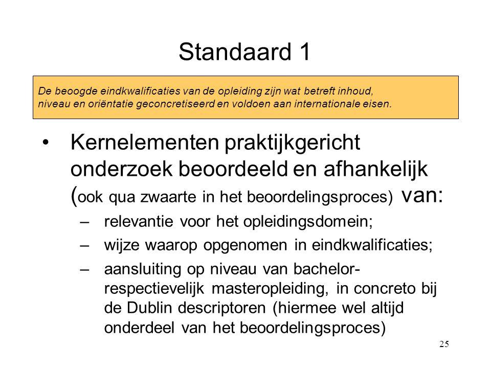 25 Kernelementen praktijkgericht onderzoek beoordeeld en afhankelijk ( ook qua zwaarte in het beoordelingsproces) van: –relevantie voor het opleidingsdomein; –wijze waarop opgenomen in eindkwalificaties; –aansluiting op niveau van bachelor- respectievelijk masteropleiding, in concreto bij de Dublin descriptoren (hiermee wel altijd onderdeel van het beoordelingsproces) Standaard 1 De beoogde eindkwalificaties van de opleiding zijn wat betreft inhoud, niveau en oriëntatie geconcretiseerd en voldoen aan internationale eisen.