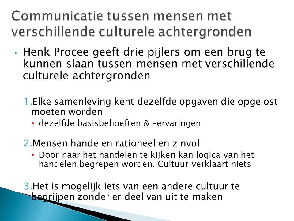 Henk Procee geeft drie pijlers om een brug te kunnen slaan tussen mensen met verschillende culturele achtergronden 1.Elke samenleving kent dezelfde op