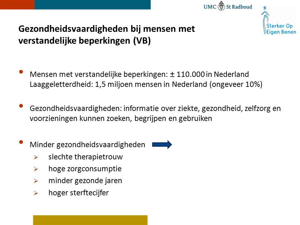 Gezondheidsvaardigheden bij mensen met verstandelijke beperkingen (VB) Mensen met verstandelijke beperkingen: ± 110.000 in Nederland Laaggeletterdheid: 1,5 miljoen mensen in Nederland (ongeveer 10%) Gezondheidsvaardigheden: informatie over ziekte, gezondheid, zelfzorg en voorzieningen kunnen zoeken, begrijpen en gebruiken Minder gezondheidsvaardigheden  slechte therapietrouw  hoge zorgconsumptie  minder gezonde jaren  hoger sterftecijfer