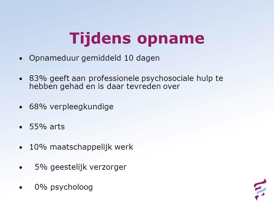 Tijdens opname Opnameduur gemiddeld 10 dagen 83% geeft aan professionele psychosociale hulp te hebben gehad en is daar tevreden over 68% verpleegkundi