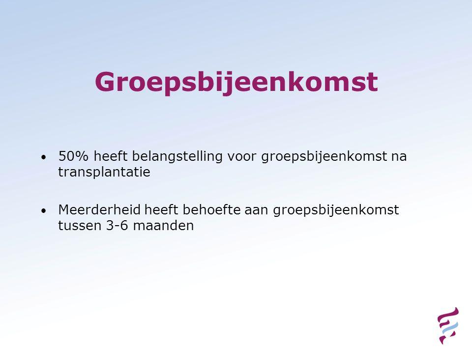 Groepsbijeenkomst 50% heeft belangstelling voor groepsbijeenkomst na transplantatie Meerderheid heeft behoefte aan groepsbijeenkomst tussen 3-6 maande