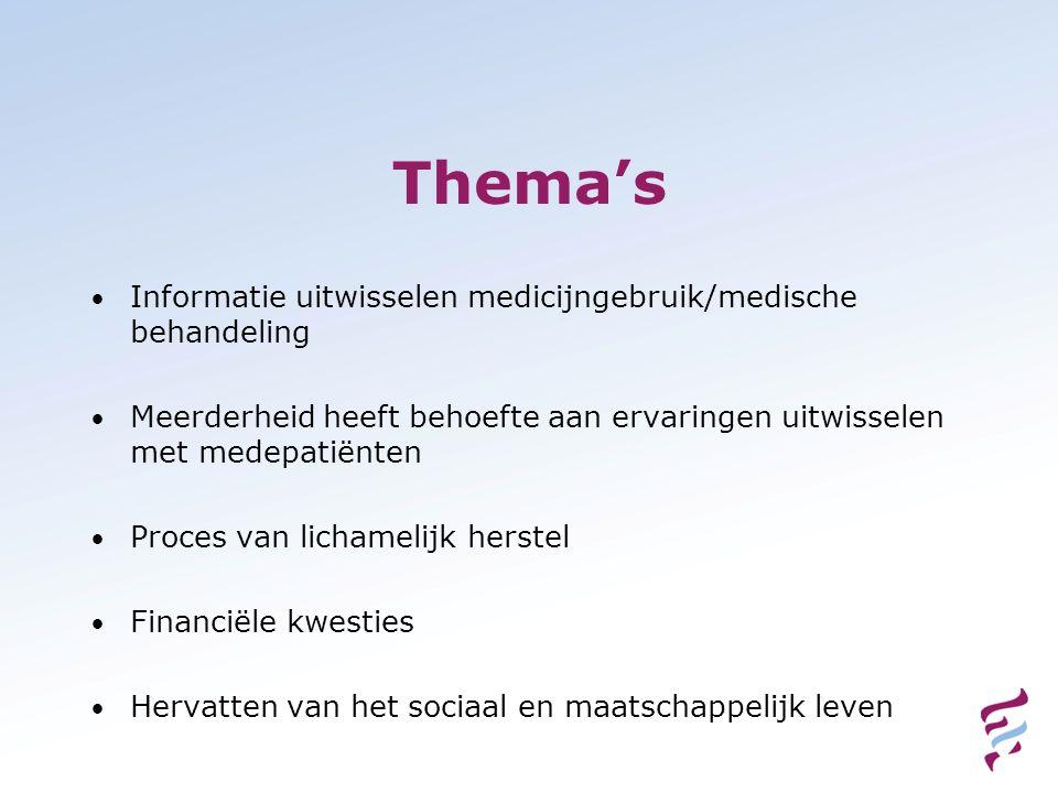 Thema's Informatie uitwisselen medicijngebruik/medische behandeling Meerderheid heeft behoefte aan ervaringen uitwisselen met medepatiënten Proces van