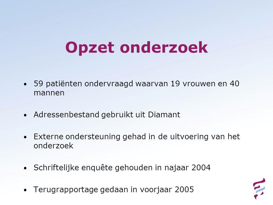 Opzet onderzoek 59 patiënten ondervraagd waarvan 19 vrouwen en 40 mannen Adressenbestand gebruikt uit Diamant Externe ondersteuning gehad in de uitvoe