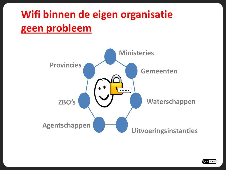 Wifi binnen de eigen organisatie geen probleem Ministeries Gemeenten Waterschappen Provincies Uitvoeringsinstanties ZBO's Agentschappen