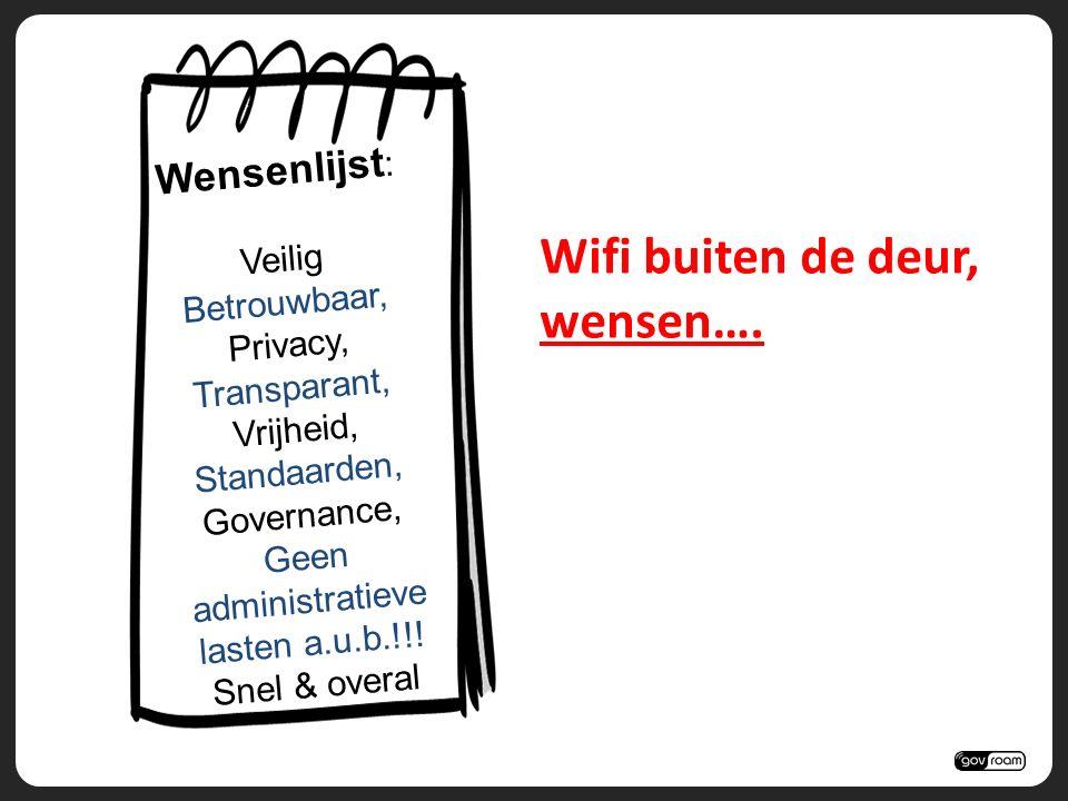 Bezoeker overheid Internet Lokale gegevens Lokale systemen Printers Rijk, Provincie, Gemeenten