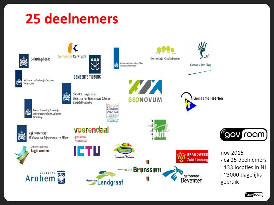 25 deelnemers nov 2015 - ca 25 deelnemers - 133 locaties in NL - ~3000 dagelijks gebruik