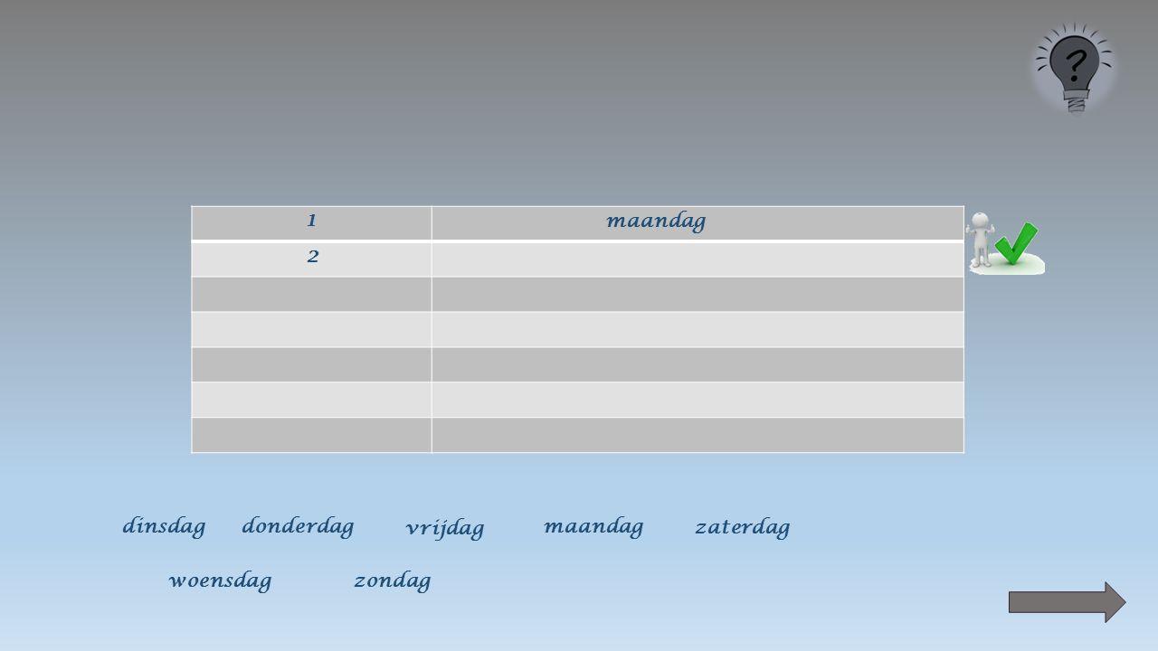 Klik op de dagen in de juiste volgorde. 1 maandagdinsdag woensdag donderdag zaterdag vrijdag zondag