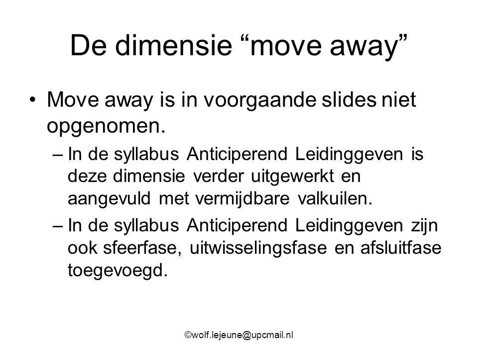 """De dimensie """"move away"""" Move away is in voorgaande slides niet opgenomen. –In de syllabus Anticiperend Leidinggeven is deze dimensie verder uitgewerkt"""