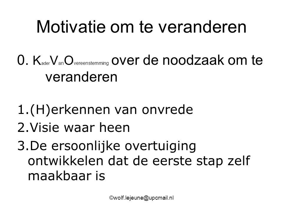 Motivatie om te veranderen 0. K ader V an O vereenstemming over de noodzaak om te veranderen 1.(H)erkennen van onvrede 2.Visie waar heen 3.De ersoonli
