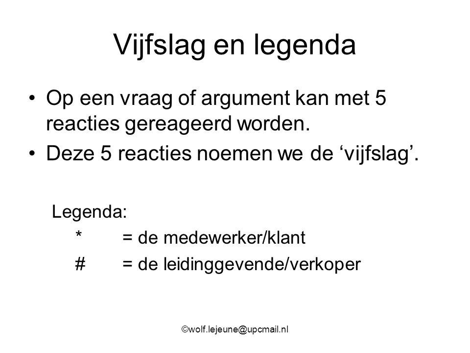 Vijfslag en legenda Op een vraag of argument kan met 5 reacties gereageerd worden. Deze 5 reacties noemen we de 'vijfslag'. Legenda: *= de medewerker/