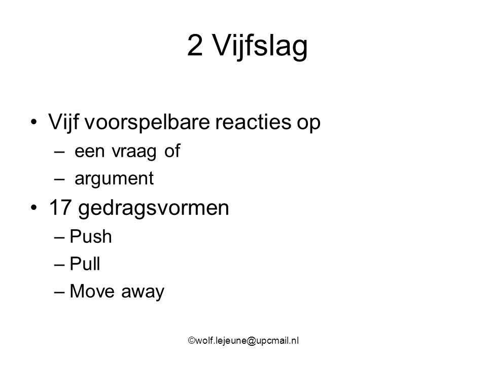 2 Vijfslag Vijf voorspelbare reacties op – een vraag of – argument 17 gedragsvormen –Push –Pull –Move away ©wolf.lejeune@upcmail.nl