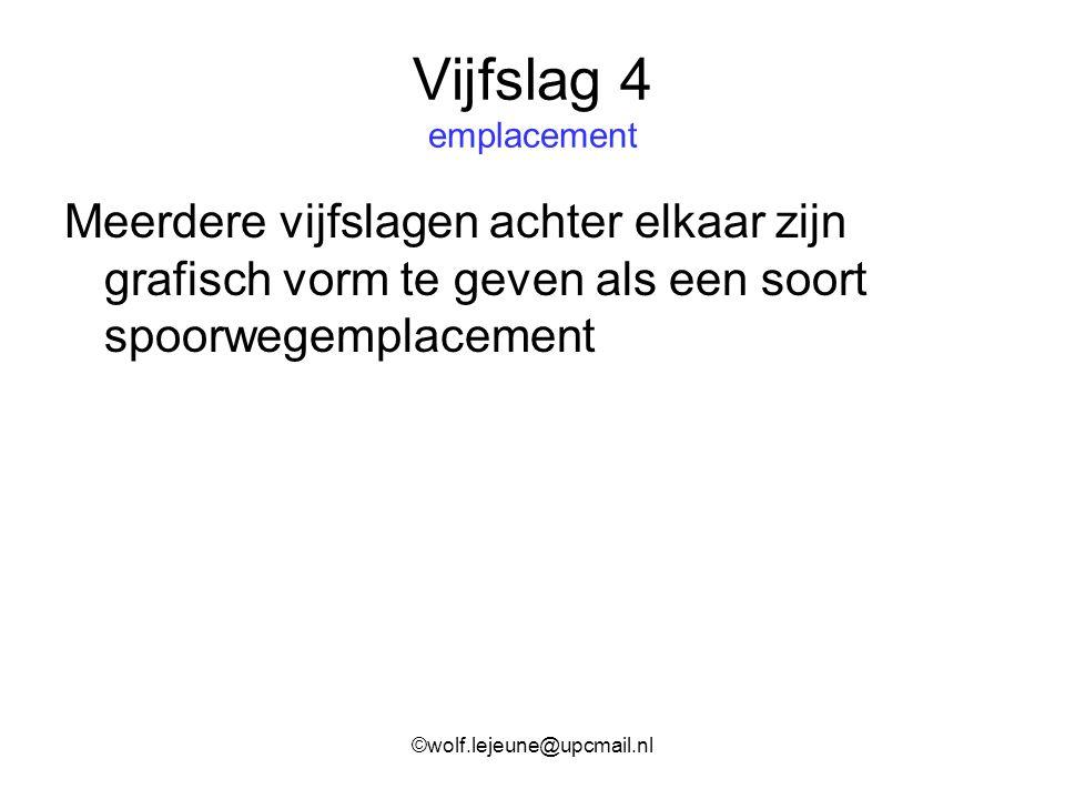 Vijfslag 4 emplacement Meerdere vijfslagen achter elkaar zijn grafisch vorm te geven als een soort spoorwegemplacement ©wolf.lejeune@upcmail.nl