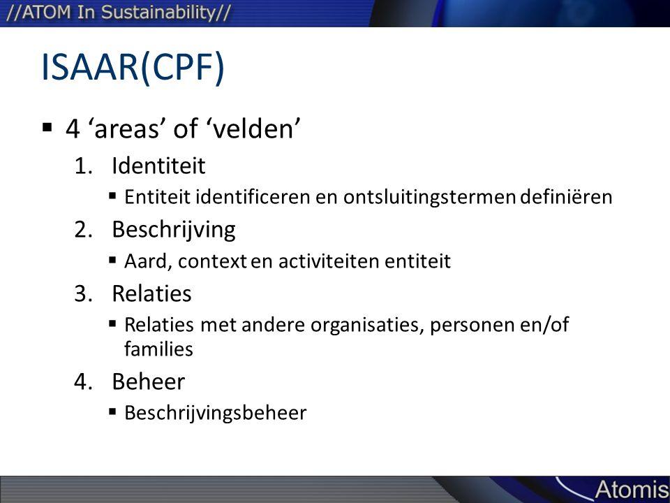 ISAAR(CPF)  4 'areas' of 'velden' 1.Identiteit  Entiteit identificeren en ontsluitingstermen definiëren 2.Beschrijving  Aard, context en activiteiten entiteit 3.Relaties  Relaties met andere organisaties, personen en/of families 4.Beheer  Beschrijvingsbeheer