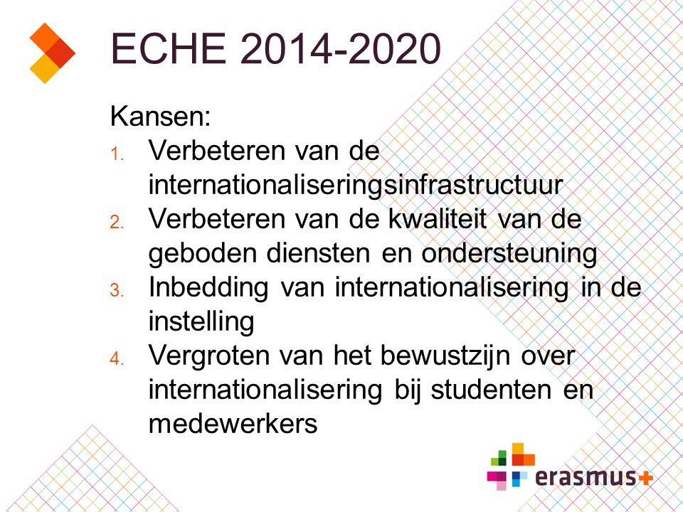 ECHE 2014-2020 Kansen: 1. Verbeteren van de internationaliseringsinfrastructuur 2.