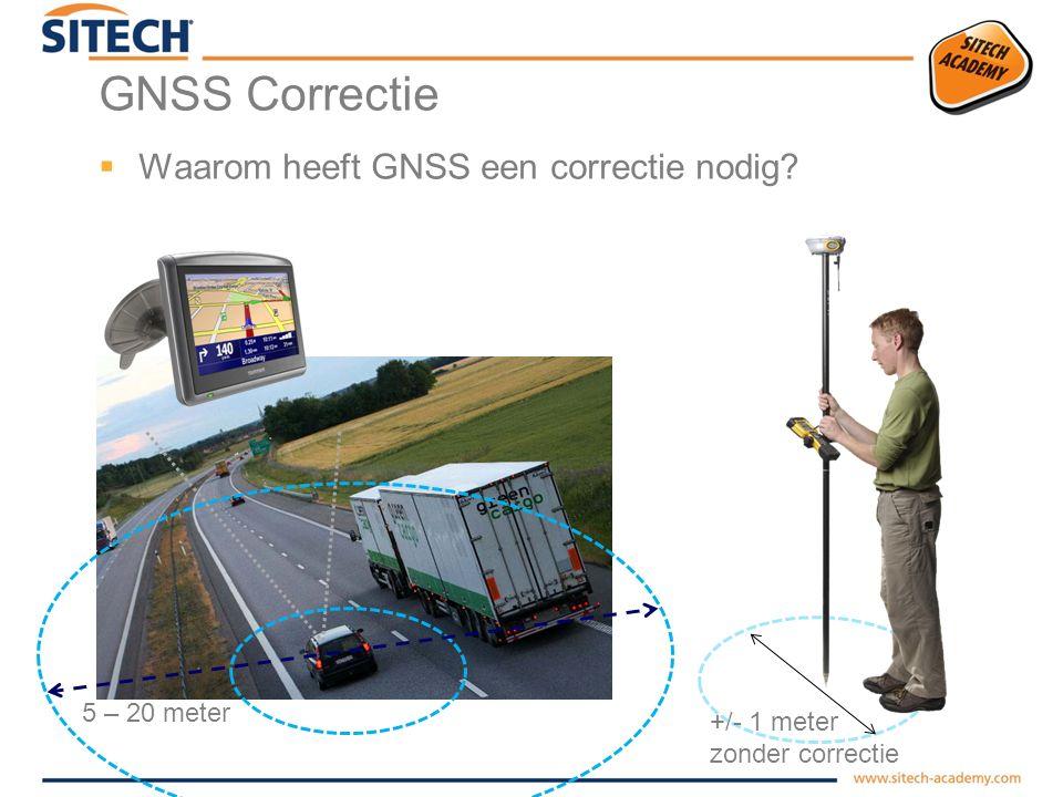 Onderwerpen  Wat heb ik nodig? –GNSS correctie –Instellen Basis of VRS –Ontwerp – TCC  Koffiepauze  GNSS machine besturing –Bakken inmeten –MCH en