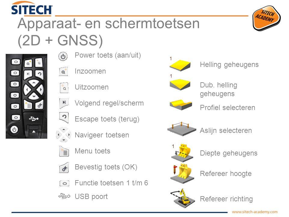 Apparaat- en schermtoetsen (3D GNSS) Geselecteerde bakpunt Strook selecteren Hor. en Ver. verstelling Punt vastleggen GPS nauwkeurigheid Karteren Powe