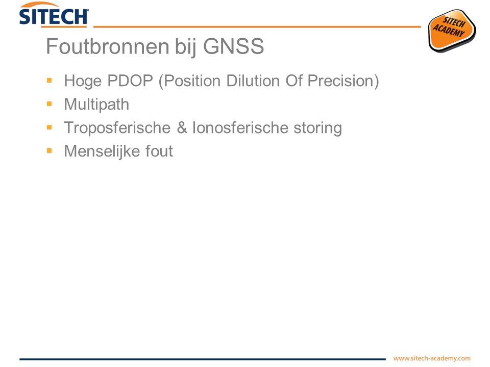 Onderdelen GNSS Systeem Systeem