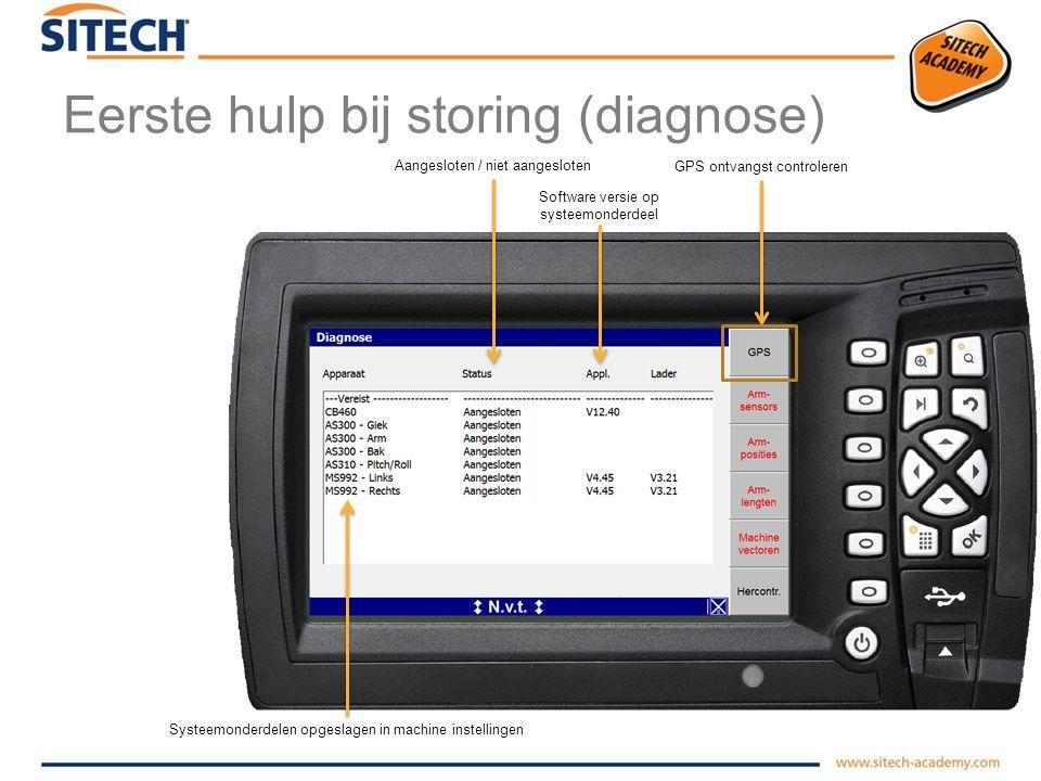 Eerste hulp bij storing  Menu diagnose  Systeemonderdelen  GPS ontvangst  Datakoppeling