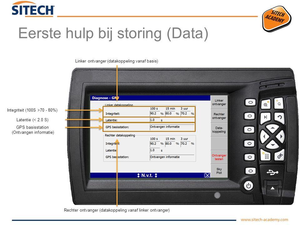 Eerste hulp bij storing (GPS) Nauwkeurigheid GPS (medium < V: 0.05 / H:0.05) Gebruikte satellieten (Minimaal 5) PDOP (< 3 ) Gemeenschappelijke satellieten (L = GPS G = GLONASS) (Minimaal 5) GPS modus (RTK fixed) Weergave foutcodes Ontvangst Datacorrectie Afbeelding satellietontvangst