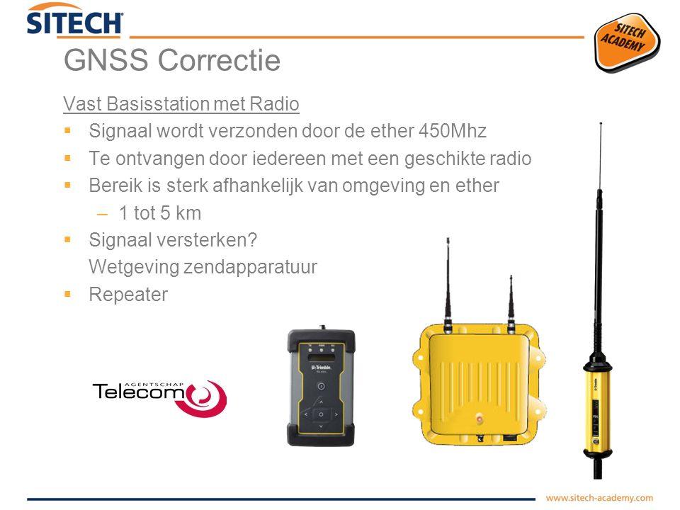 GPS correctie Bekend punt x,y,z GNSS Correctie X,Y, Z Centimeter niveau