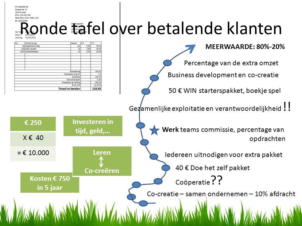 Ronde tafel over betalende klanten € 250 X € 40 = € 10.000 Kosten € 750 in 5 jaar Investeren in tijd, geld,… Leren Co-creëren Co-creatie – samen ondernemen – 10% afdracht Coöperatie ?.