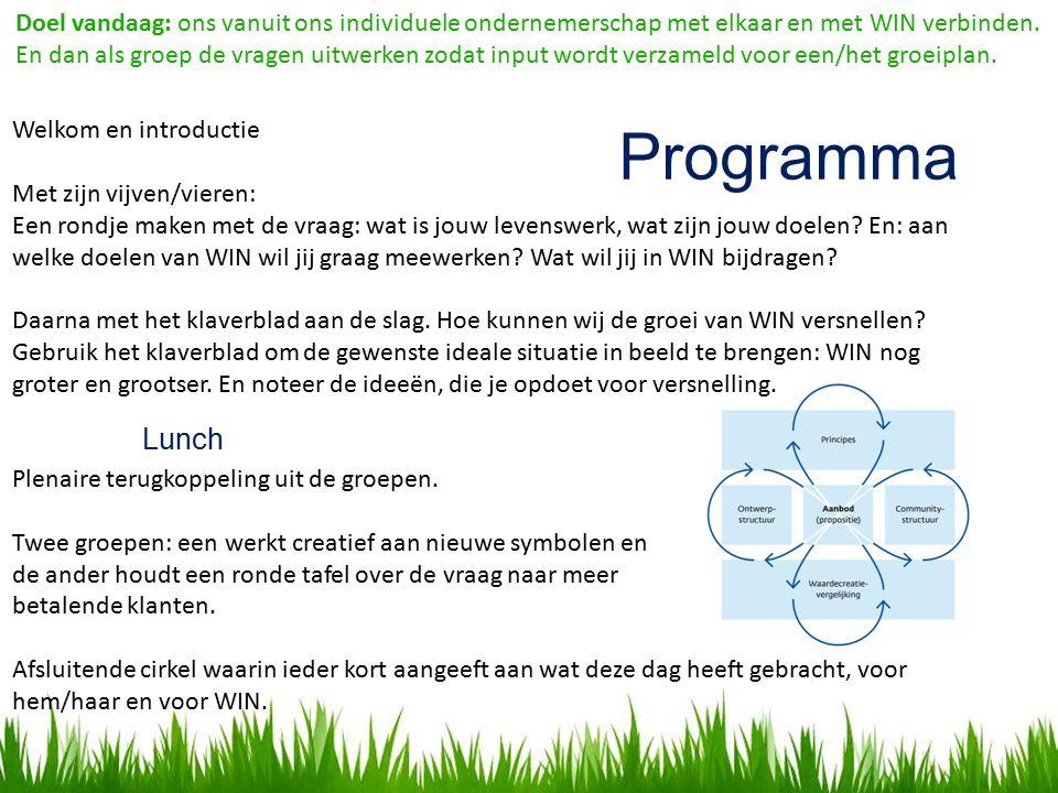 Programma Welkom en introductie Met zijn vijven/vieren: Een rondje maken met de vraag: wat is jouw levenswerk, wat zijn jouw doelen.