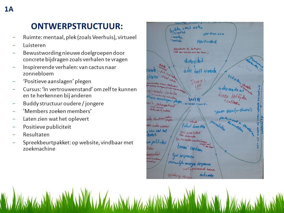 1B COMMUNITY: −Scholen/ docenten als smaakmaker −Economie docenten!!.