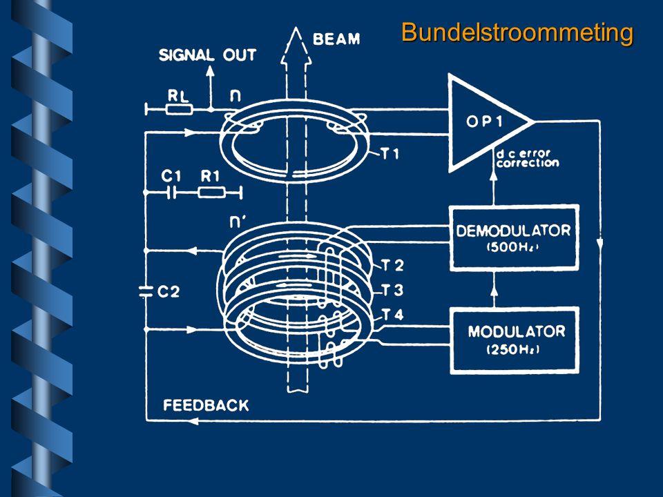 Nulmeting 2de harmonische