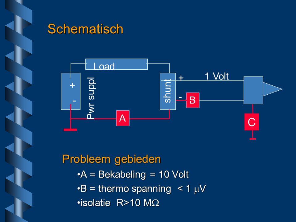 Probleem van vandaag Stroommeting maximum 1000 Ampmaximum 1000 Amp nauwkeurigheid 1 op 1000.000 ( +/- 1 mA )nauwkeurigheid 1 op 1000.000 ( +/- 1 mA )
