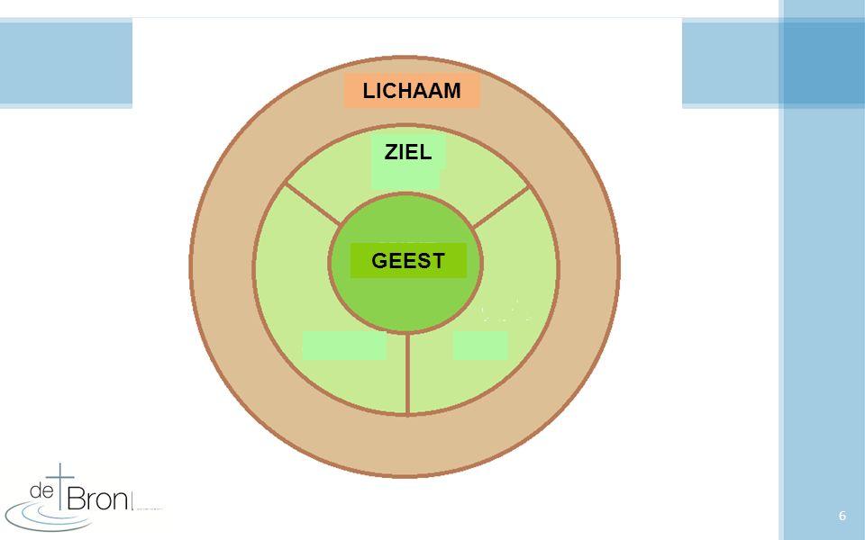 6 LICHAAM ZIEL GEEST